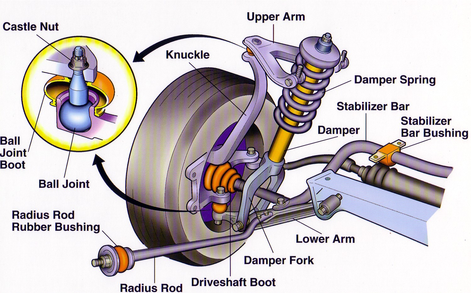 suspension diagram 01